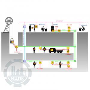 Система позиционирования персонала и подвижных объектов АППО