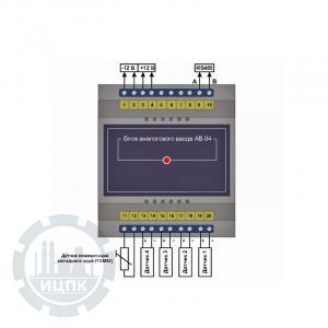 Внешний вид блока АВ-04